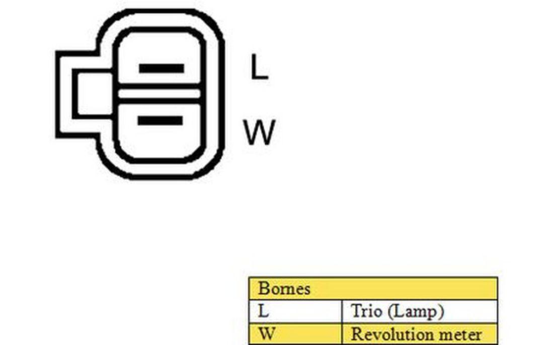 BÖLK Lichtmaschine/Generator 110A Für OPEL ASTRA BOL-B021040 | eBay